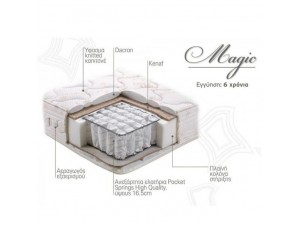 MAGIC 191-200 Linea Strom