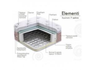 ELEMENTI 131-140 Linea Strom