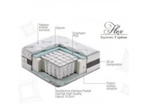 FLEX 101-110 Linea Strom