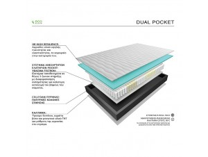 DUAL POCKET 131-140 Eco sleep