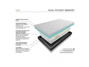 DUAL POCKET MEMORY 121-130 Eco sleep