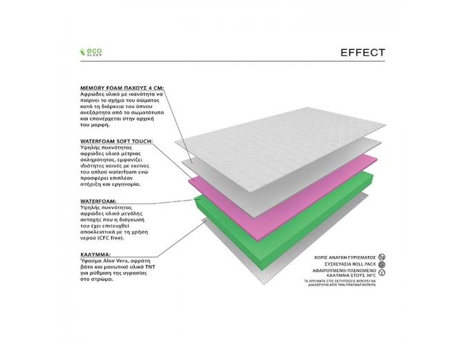 EFFECT 151-160 Eco sleep
