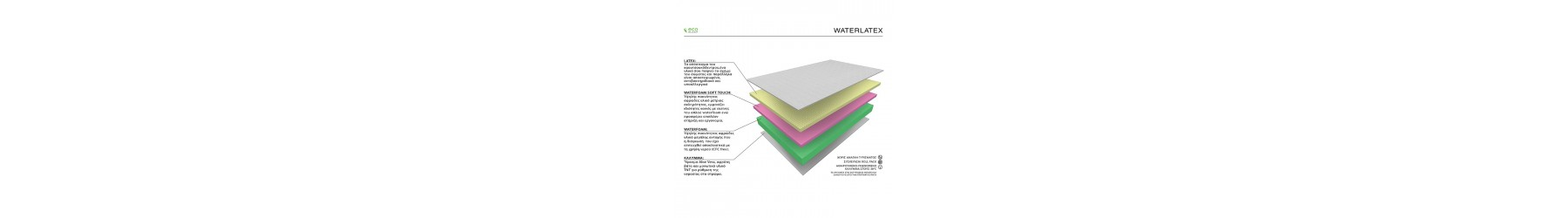 WATER LATEX Στρώματα με ανατομικό και ορθοπεδικό σχεδιασμό